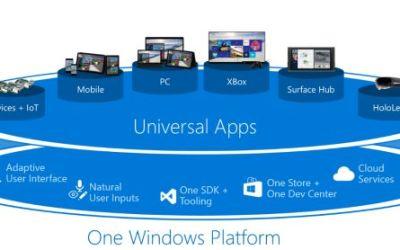 Jak dodać MVVM Light do Universal Apps
