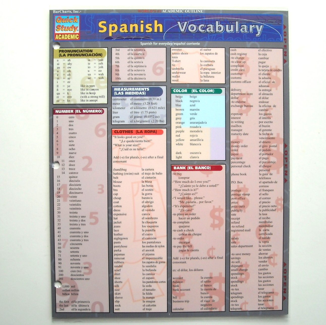 Spanish Vocabulary Quick Study Guide Academic Barcharts