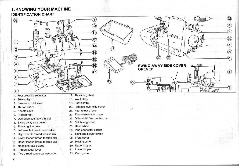 White Superlock Sewing Manual