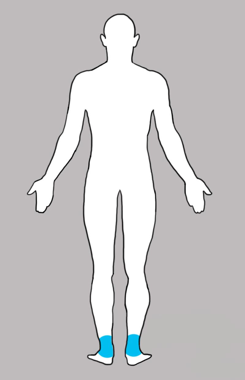 11. Лодыжки   боль, люди, тело