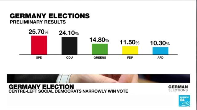 A look at the top five parties from Sunday's election.
