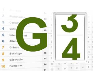 O G-4 está de volta (Arte esporte)