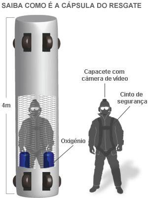 capsula mineiros