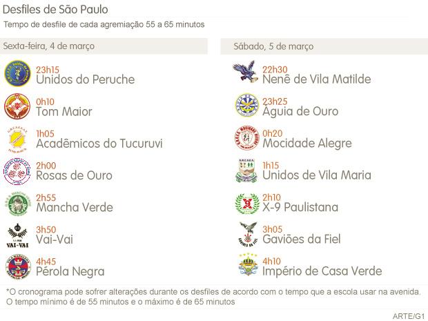 Agenda dos desfiles do carnaval de São Paulo (Foto: Editoria de arte G1)