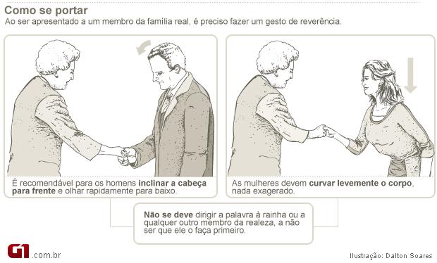 Protocolo como se portar casamento real (Foto: Arte G1)