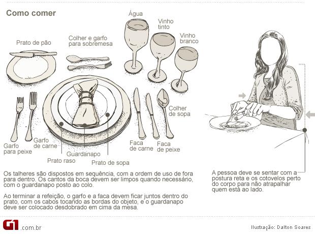 Protocolo comer casamento real (Foto: Arte G1)