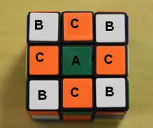 Cubo Mágico: nome das peças (Foto: Reprodução)