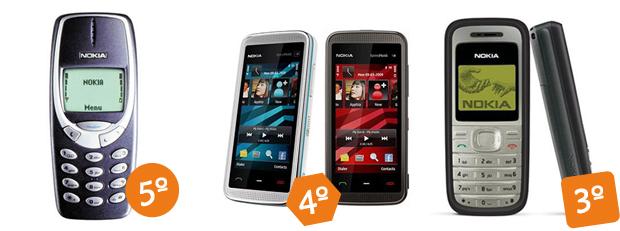 O Nokia 5230 vendeu 150 milhões de unidades nos tempos dourados do recém-abandonado Symbian (Foto: Arte/Divulgação)