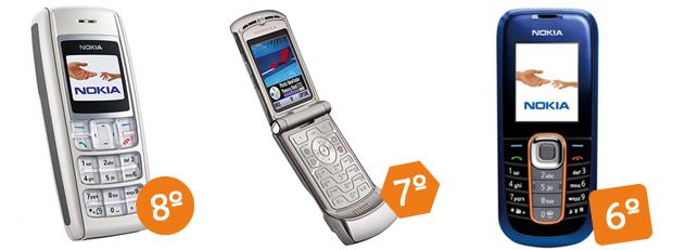 O Razr V3 é o representante da Motorola no Top 10 (Foto: Arte/Divulgação)