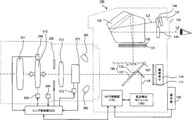 Segundo a patente, os nos produtos da Nikon contaram com sistema de proteção por senha (Foto: Reprodução/ Nikon Rumors)