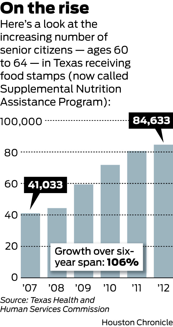 La County Food Stamps
