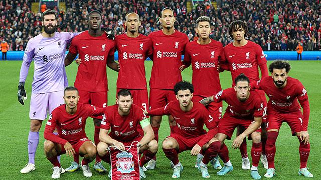 Liverpool FC » Squad 2019/2020