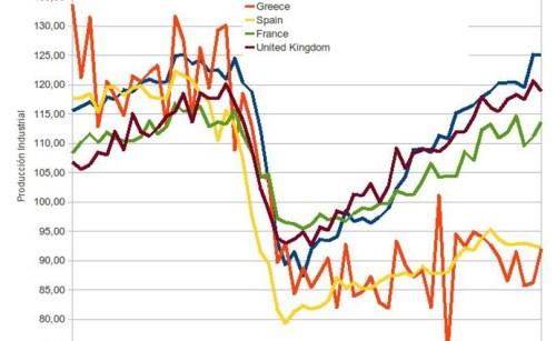 cjc04% - Una gráfica vale más que mil palabras