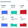 ВКрасноярском крае еще у115 человек подтвердился коронавирус. ВКрасноярске 56новых больных