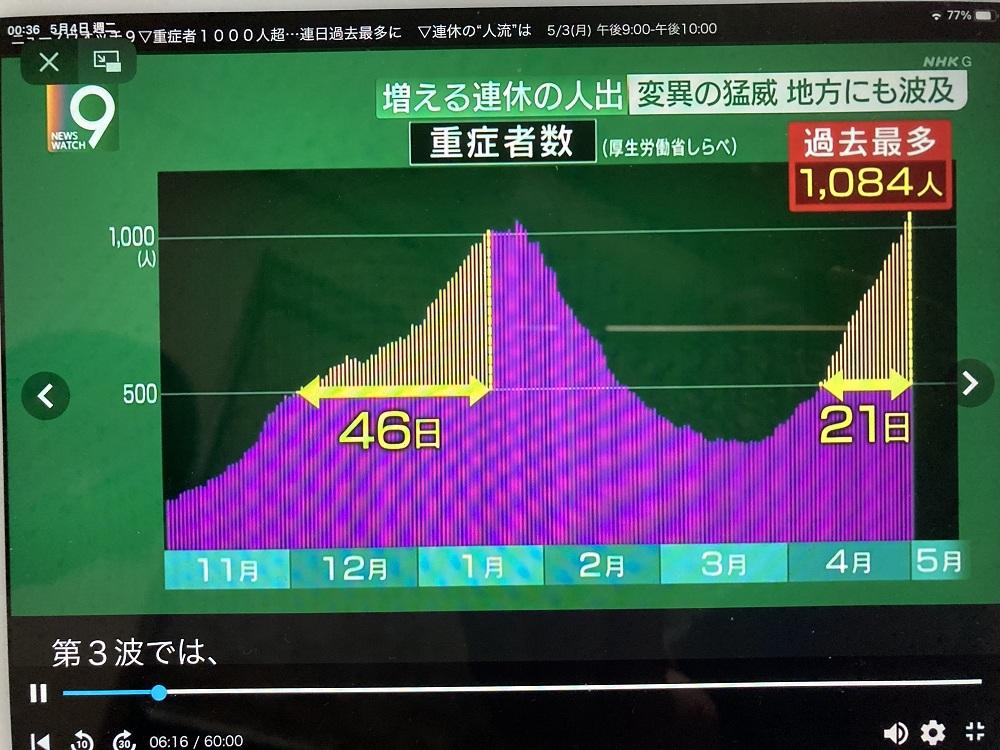 劉黎兒觀點》病床世界第一多的日本 為何醫療崩潰到讓人在家等死?