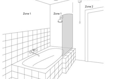zones badkamer elektriciteit » Huis van Inspiratie | Huis Inspiratie