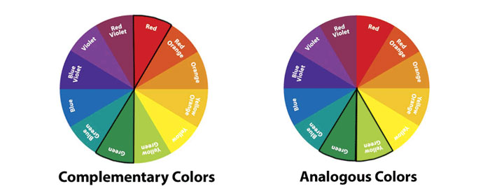 Contrasting Colors Chart