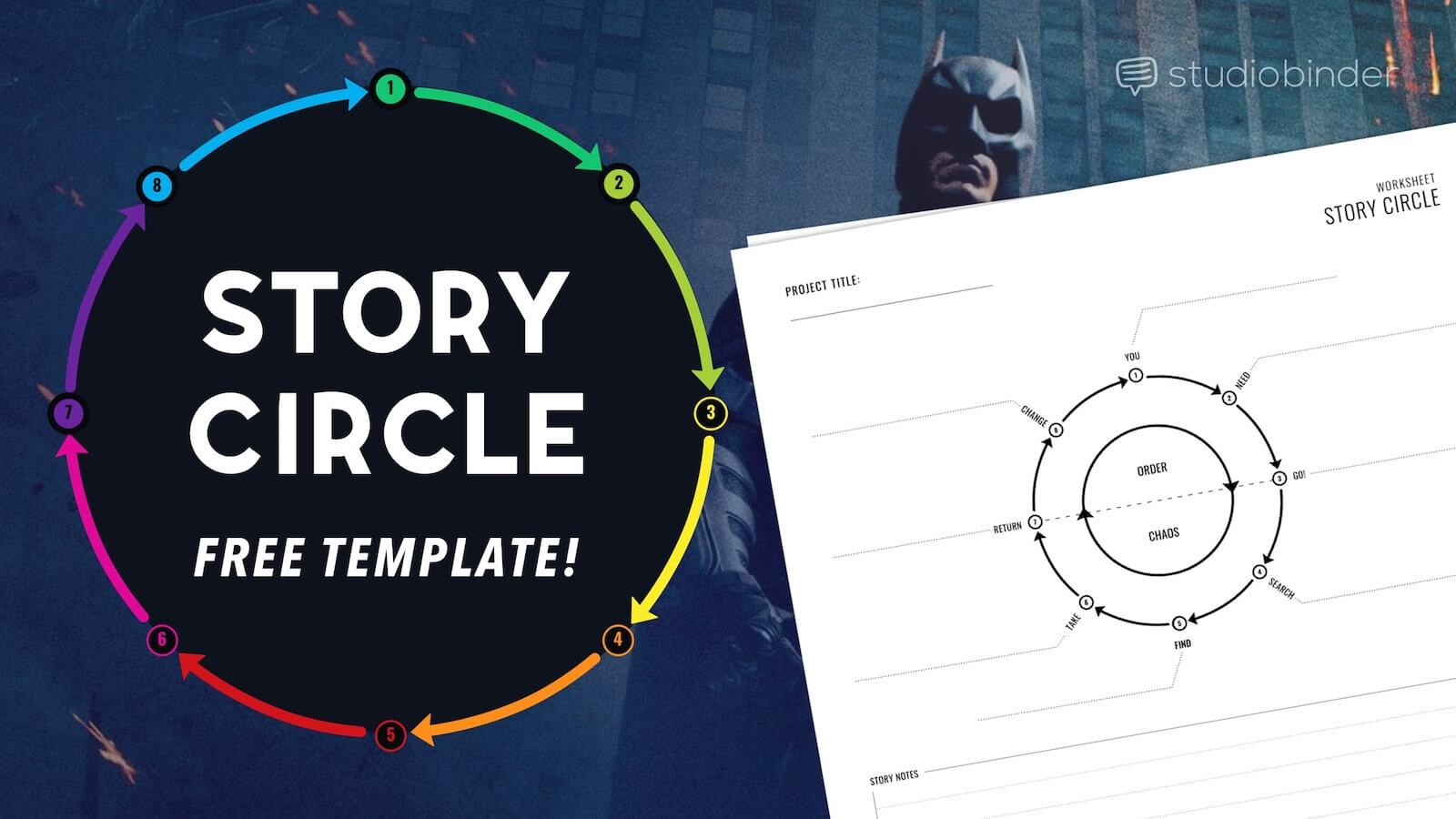 Free Story Circle Template And Workbook With Examples