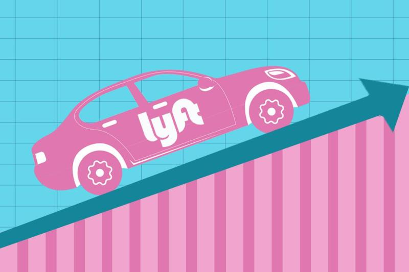 Lyft to Reach Adjusted Pretax Profitability a Year Ahead of Schedule: Report