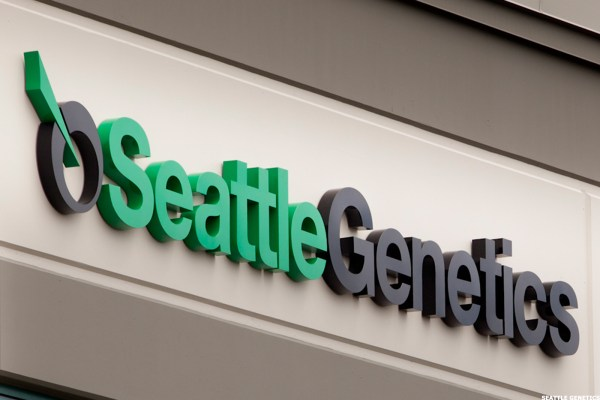 Seattle Genetics Climbs on Positive Trial Results for Bladder Cancer Treatment