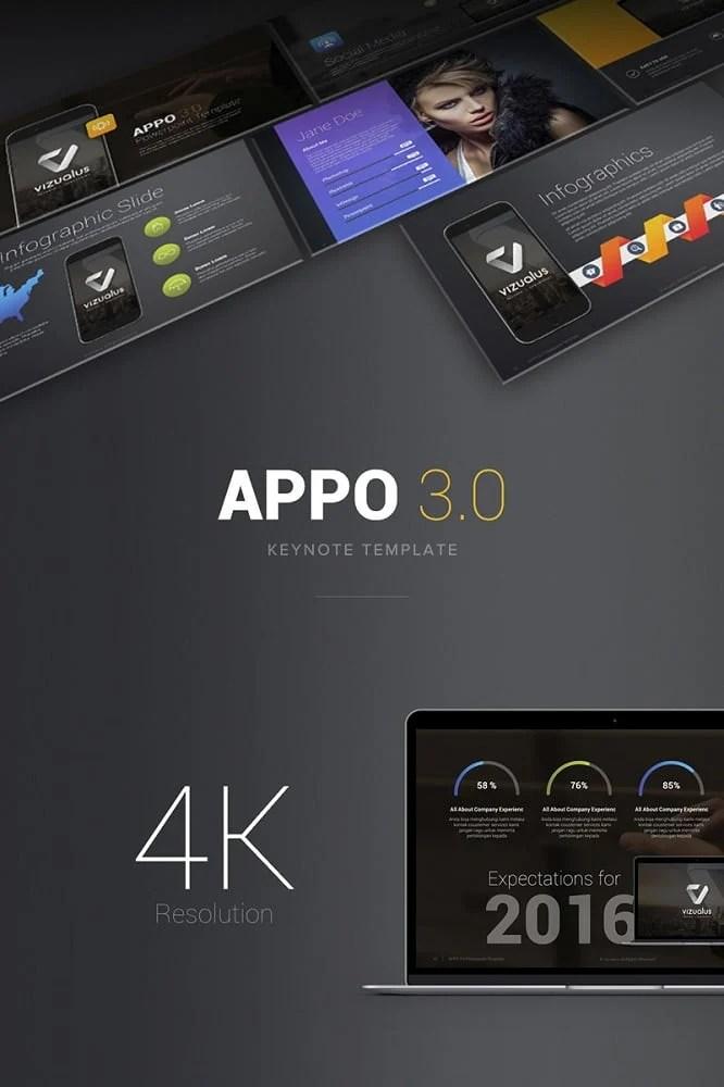 APPO 3.0 Keynote Template