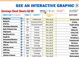 [Cheat Sheet]