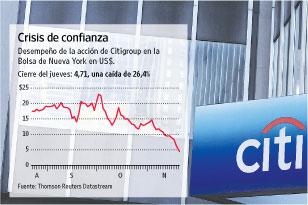[Citigroup]
