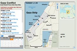 [Gaza Conflict]