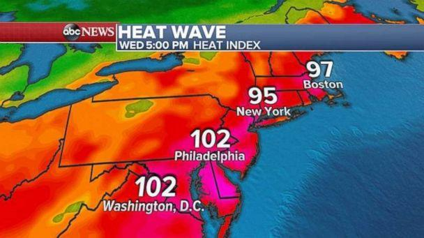 The heat index will be over 100 degrees in Washington and Philadelphia, and the mid to upper 90s in New York and New England on Wednesday. (ABC News)