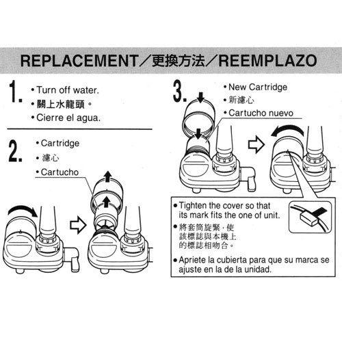 Panasonic淨水器濾心 2入裝 P-225JRC 適用於 PJ-220R / PJ-225R
