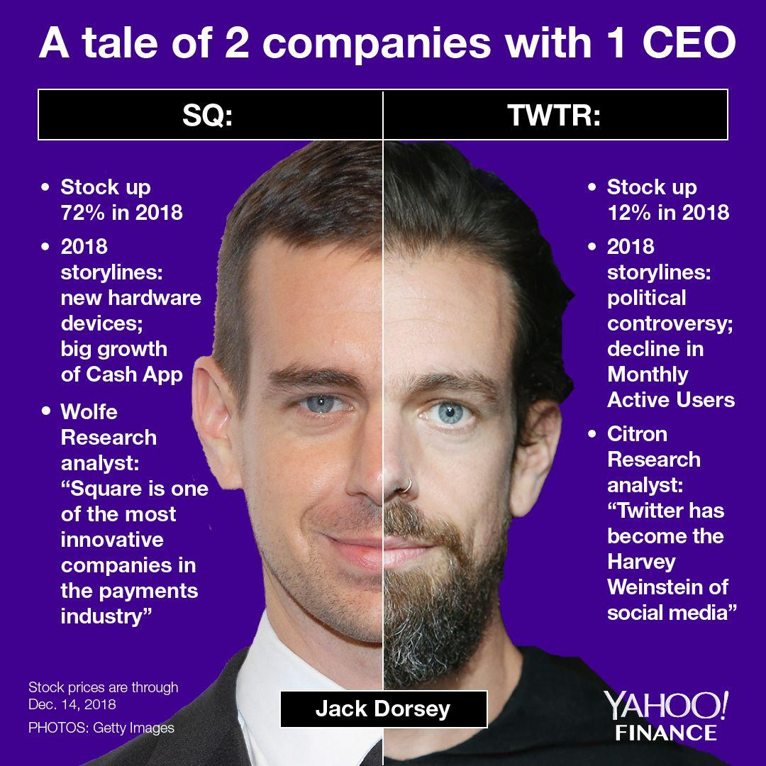 Can Jack Dorsey stay on as CEO of both Square and Twitter?