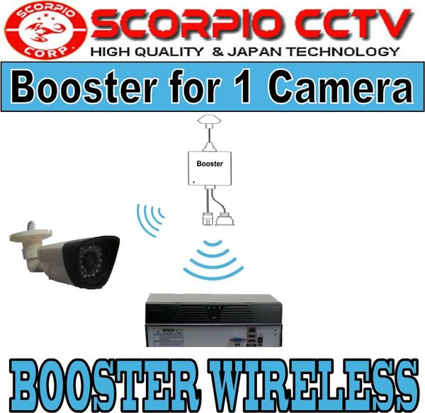 LIMITED IP CAMERA BOSTER WIRELESS I CAM 500 METER TERMURAH SCORPIO