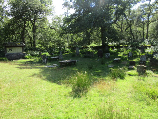 Image result for inchcailloch burial