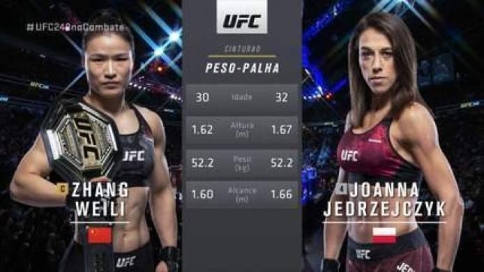 UFC 248 - Weili Zhang x Joanna Jedrzejczyk