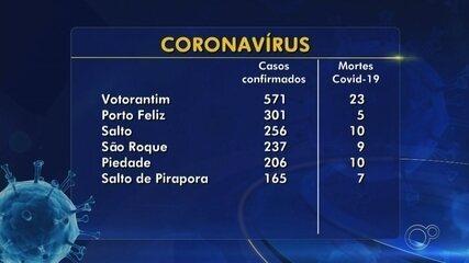 Com mais cinco mortes, Sorocaba chega a 135 óbitos por coronavírus; casos somam 5.894