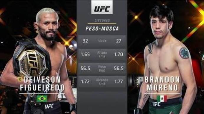 UFC 256: Deiveson Figueiredo x Brandon Moreno