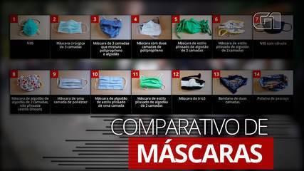 VÍDEO: Qual o modelo de máscara mais eficiente para barrar o novo coronavírus?