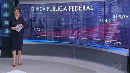 Federal public debt breaks record in 2020 and reaches R$ 5 trillion