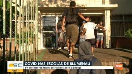 Covid-19 outbreaks hit schools and daycare centers in Blumenau and 99 teachers test positive