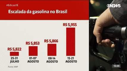 Gasoline price: see the price escalation in Brazil