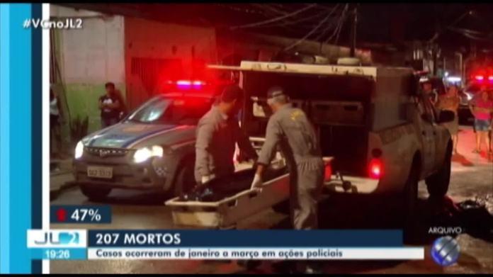 Pará registra mais de 200 mortes em ações policiais nos três primeiros meses de 2019