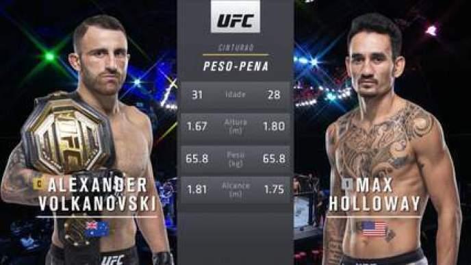 UFC 251 - Alexander Volkanovski x Max Holloway