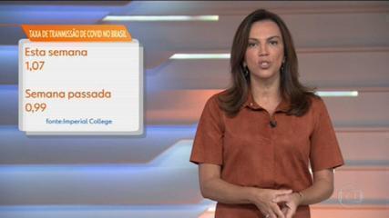 Taxa de transmissão por Covid tem alta no Brasil