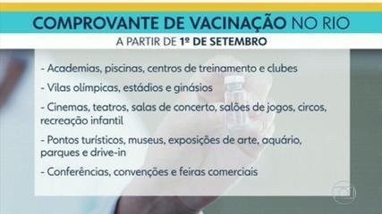 Cariocas will have to prove vaccination to enter places of collective use from September