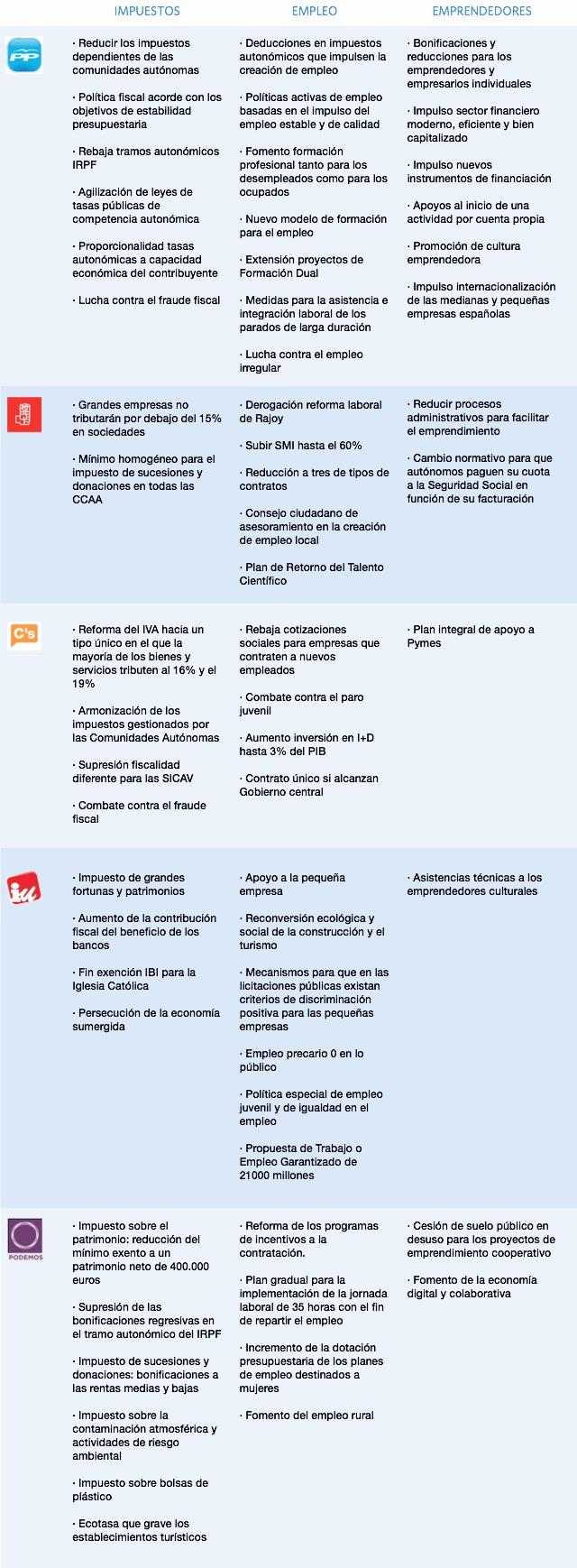 propuestas-economicas2.jpg -