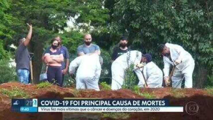 Covid-19 tirou a vida de 16,2 mil paulistanos em 2020