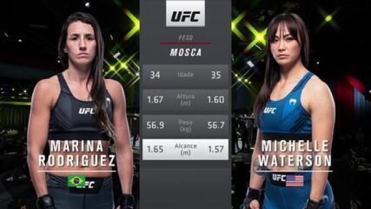 UFC Rodriguez x Waterson - Marina Rodriguez x Michelle Waterson