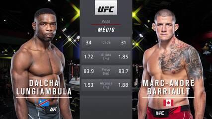 UFC Brunson vs. Till - Dalcha Lungiambula vs. Marc-André Barriault