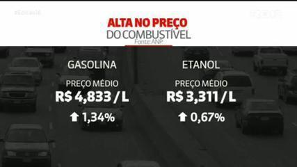 Preço médio da gasolina sobe pela quarta semana seguida nos postos, aponta ANP
