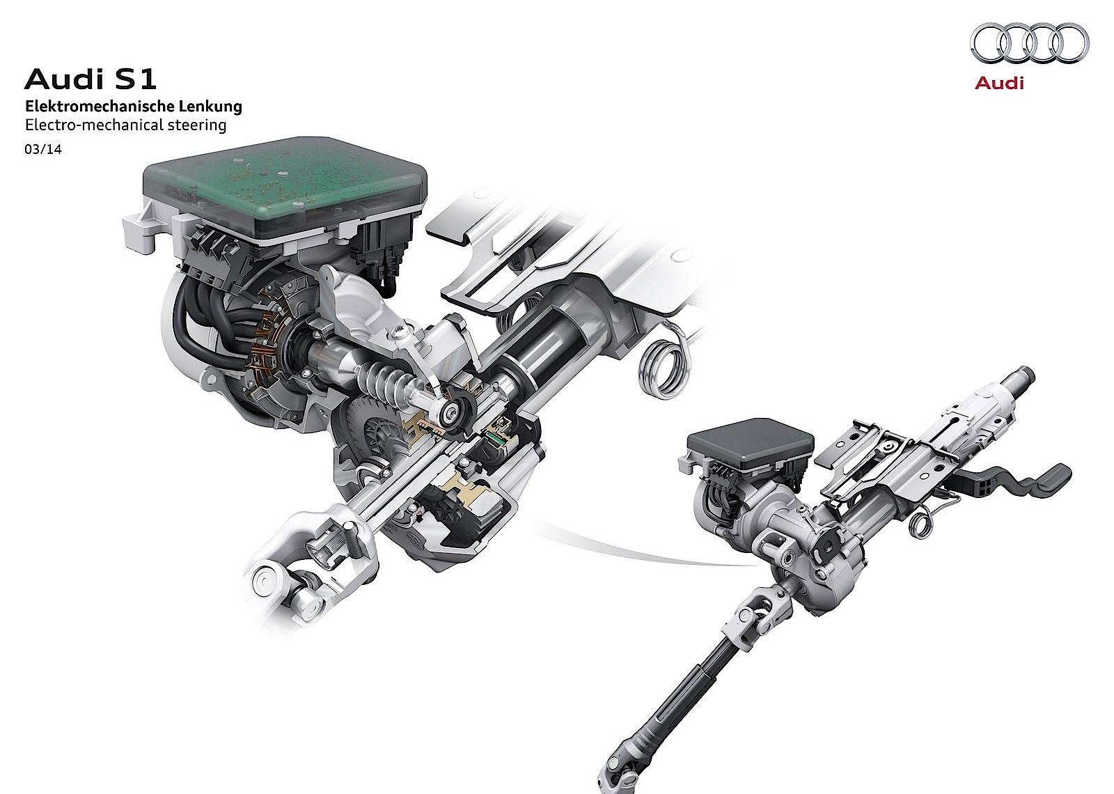Audi S1 Specs Amp Photos